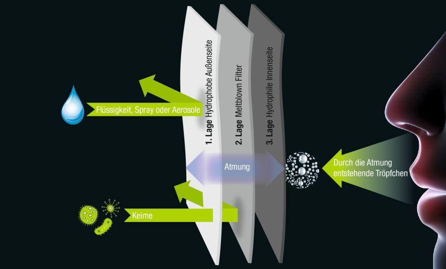 grafik-monoart-mundschutz-protection-3
