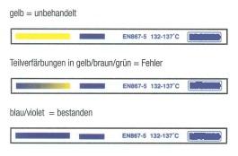 Farbskala Indikatorstreifen Helix-Test